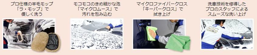 道具と技術